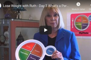 The Food Is My Friend Diet by Ruth Frechman – Day 3 What's a Person to Eat?